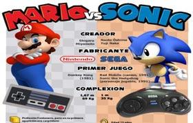 Cuộc chiến console giữa Sega và Nintendo (kỳ cuối)